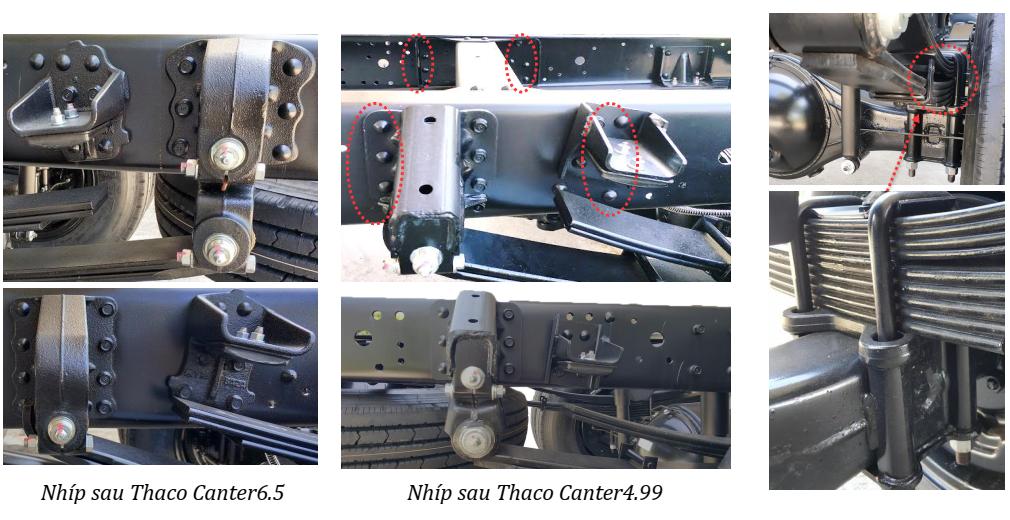Giới thiệu sản phẩm Mitsubishi Fuso Canter 4.99 New