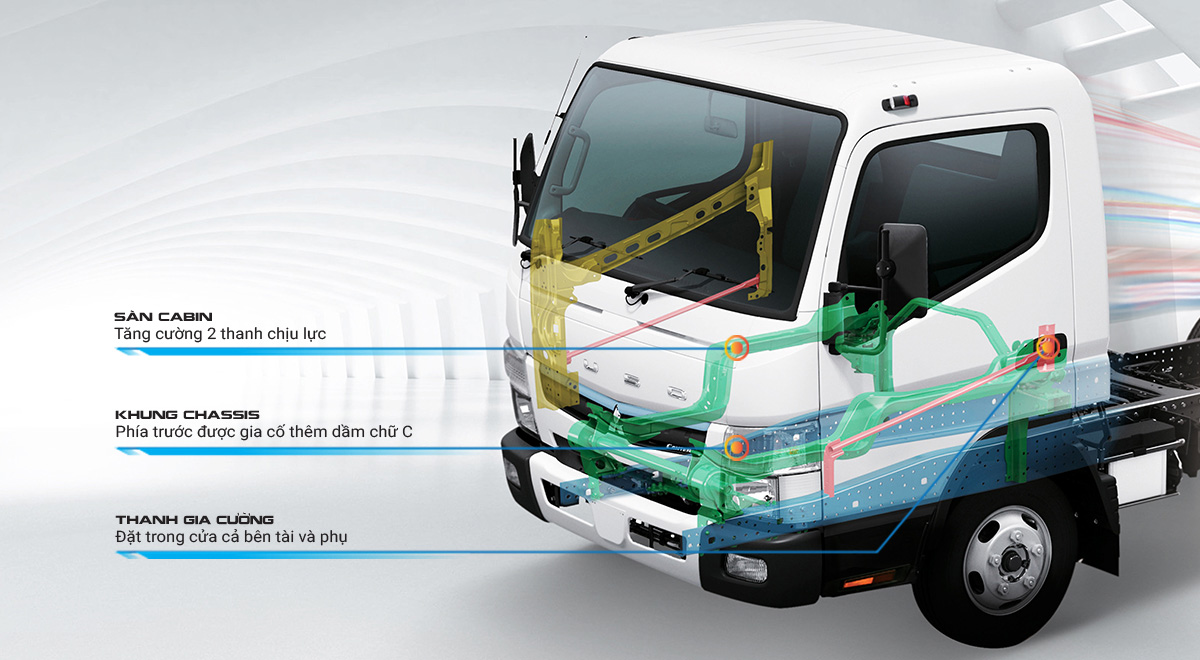 Giới thiệu về Fuso Canter TF và tập đoàn Mitsubishi Fuso Nhật Bản.