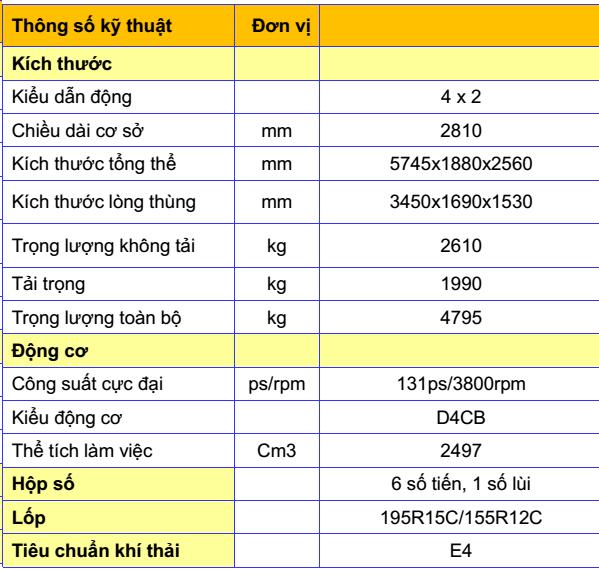 Kia K250 đông lạnh tải trọng 1.99 tấn